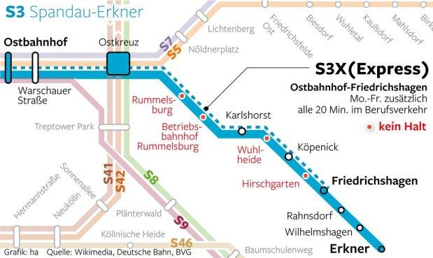 Le trajet du nouveau train express S3